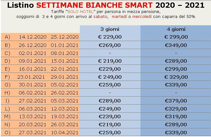 mondole smart 2021